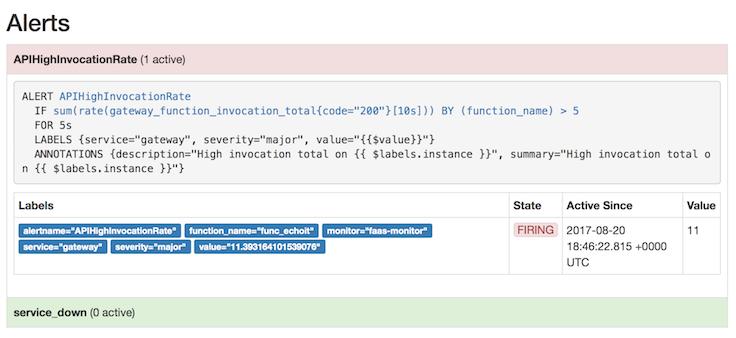 使用 Docker 构建你的 Serverless 树莓派集群