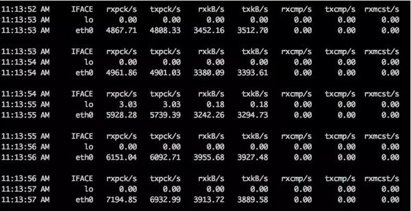 运维工程师必备:请收好Linux网络命令集锦