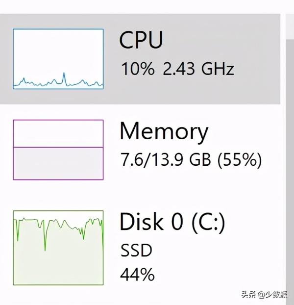 这个常被忽略的小钥匙,每个 Windows 用户都应该用起来