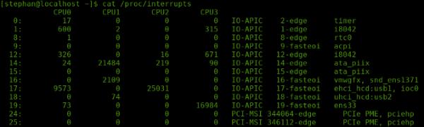 Linux 内核如何处理中断